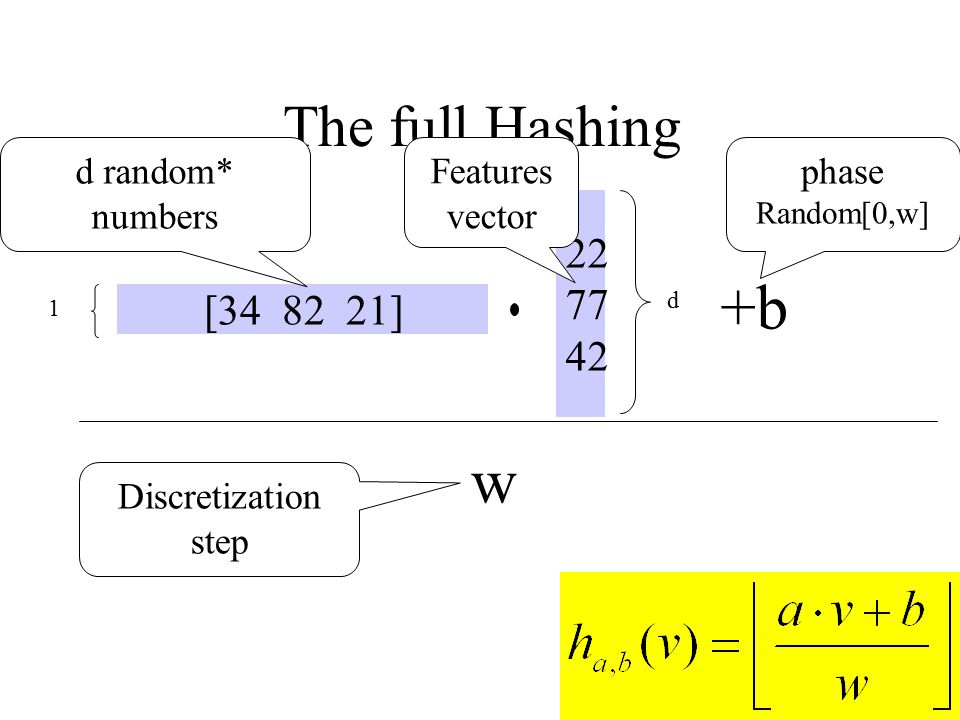 +b w The full Hashing 22 77 42 [34 82 21] d random* numbers